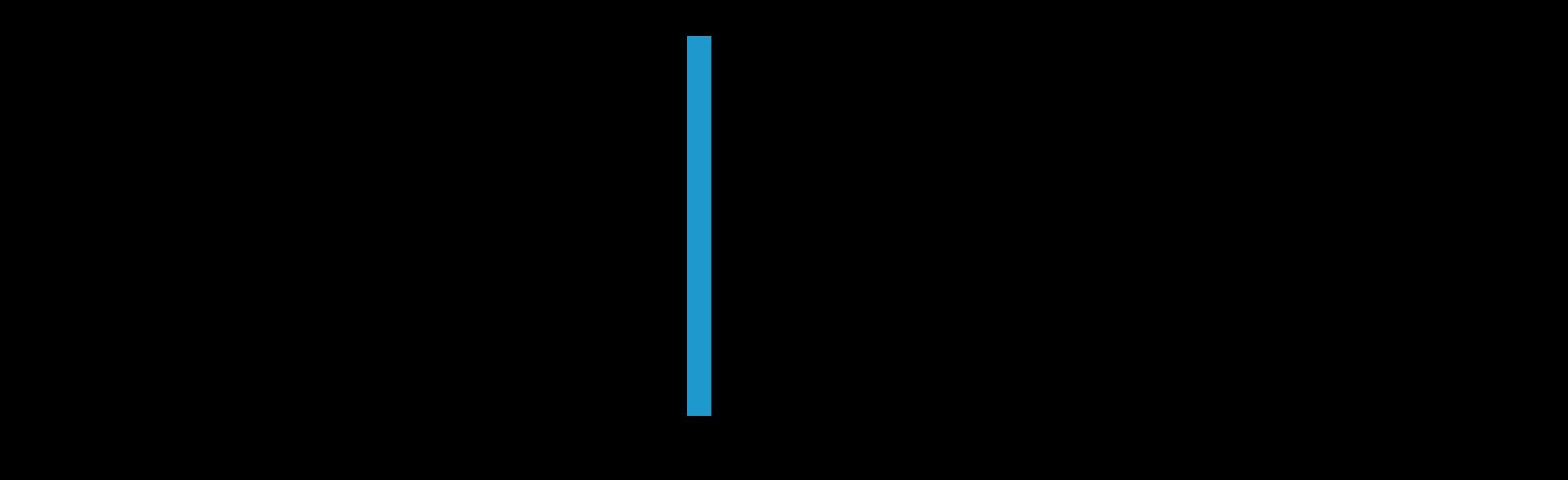 Logo de SAFRA Matériel Transport Public